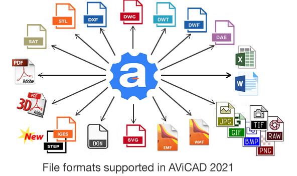 File Formats In AViCAD