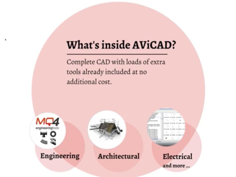 Whats inside AViCAD?